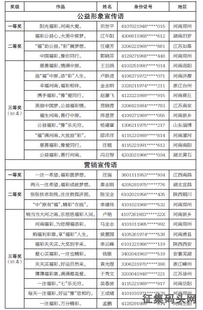 河南福彩宣传语征集获奖名单公布